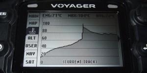 Trail-Tech Voyager Temperaturgraph